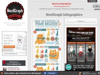 The best infographics blog of the galaxy!